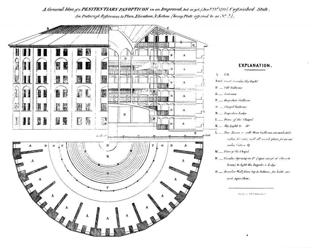 ksero planu więzienia opartego nazasadzie panoptykonu. widok zboku budynku iwidok zgóry, obok legenda wyjaśniająca symbole naplanie